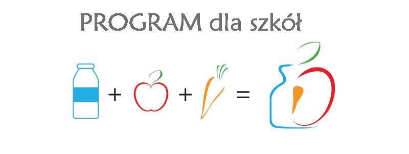 owoce w szkole